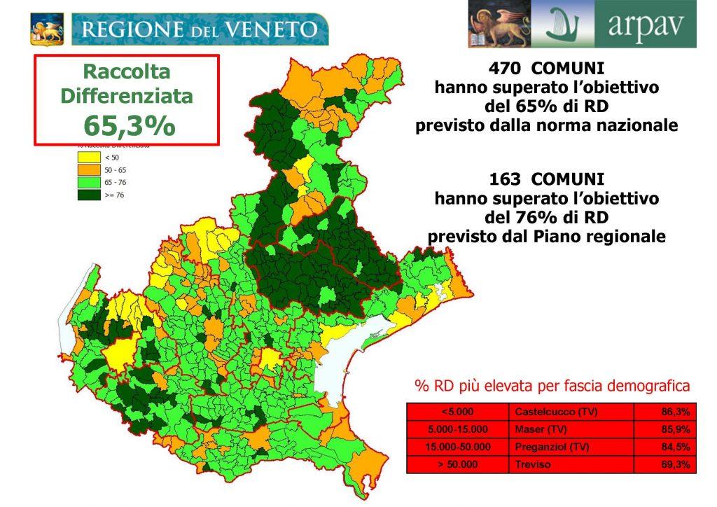 Piano regionale rifiuti in Veneto