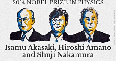 Tre professori vincitori del nobel per la scoperta dei led