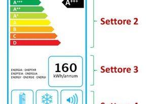 Etichetta energetica frigorifero
