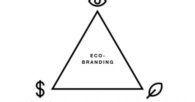 Pilastri dell'ecobranding