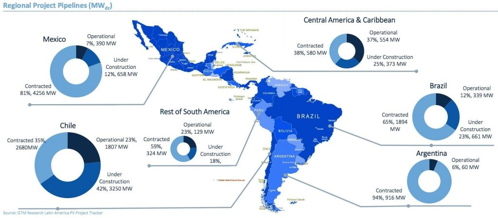 Cartina rinnovabili america latina