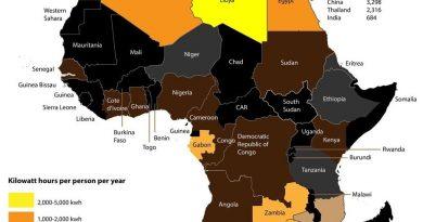 Elettrificazione in Africa con le mini grid
