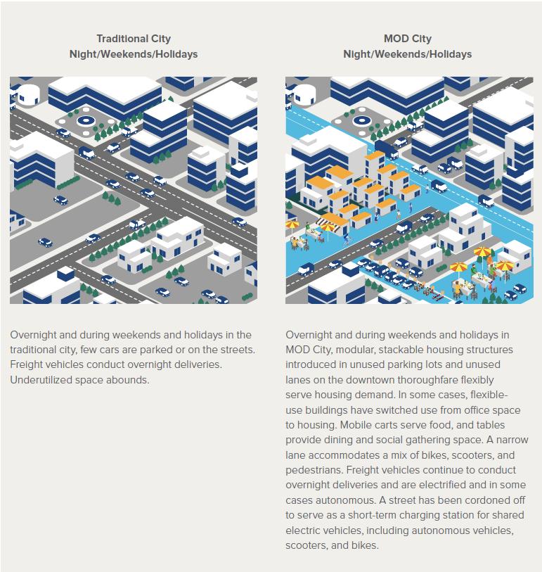 Città sostenibili e al servizio dei cittadini