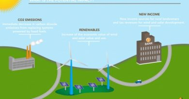Schema di stoccaggio energia nel lungo periodo